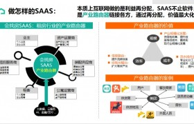 """会找房李磊:深度解读长租SaaS""""全房通"""""""