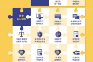 二手房买卖全程无忧,北京我爱我家升级十五大服务承诺